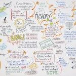 Global Competitiveness Forum ET panel infographic